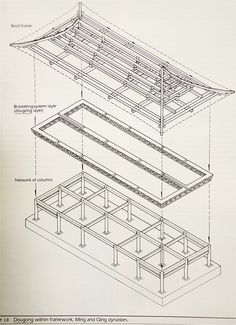 Richard Wiborg Ancient Chinese Architecture, China Architecture, Timber Architecture, Architecture Details, Japanese Style House, Grill Door Design, Japanese Joinery, Akatsuki, Construction