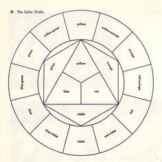 Johannes Itten design and form: the basic course at the bauhaus. mein vorkurs am bauhaus: gestaltungs- und formelehre. 1963. book. color theory. education