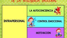 Educación para las emociones HABILIDADES PRÁCTICAS  DE LA INTELIGENCIA EMOCIONAL