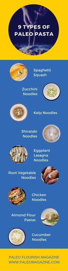 Types of Paleo Pasta Infographic #paleo #pasta #infographic http://paleomagazine.com/types-of-paleo-pasta
