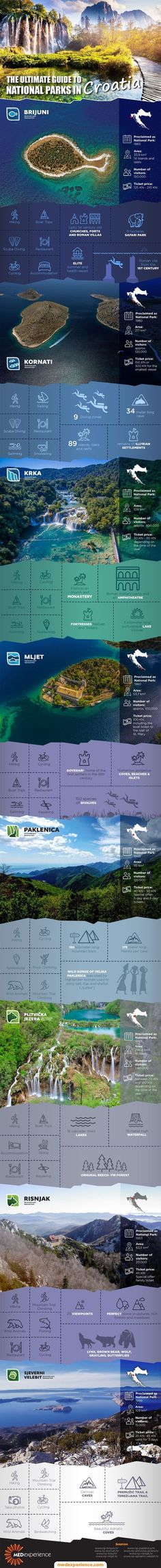 Guide to National parks in Croatia for tourists. Taking a one day trip to Plitvice Lakes from Zadar or Split is quite easy. Montenegro, Dubrovnik, Holiday Destinations, Travel Destinations, Croatia National Park, Places To Travel, Places To See, Travel Around The World, Around The Worlds