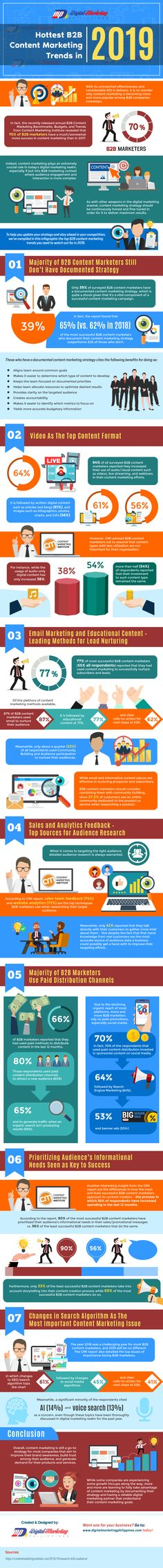 The content marketing trends you need to know in this infographic. How to grow your business effectively with the new content marketing trends. Inbound Marketing, Content Marketing Strategy, Business Marketing, Social Media Marketing, Business Infographics, Internet Marketing Company, Online Marketing, Digital Marketing, Marketing News