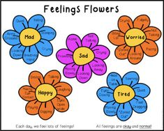 Feelings And Emotions Activities Bundle (Save Social Emotional Activities, Emotions Activities, Counseling Activities, Art Therapy Activities, Work Activities, Teaching Emotions, Play Therapy, Therapy Ideas, Elementary Counseling