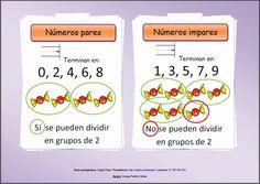 MATERIALES - Fichas y Carteles para Matemáticas de Segundo de primaria: Carteles Pares e Impares.  Se exponen los principales contenidos que se trabajan en Segundo de Primaria, el cartel para recordar y decorar en el aula y las fichas complementarias para repasar el tema con actividades diversas y con apoyos visuales.  http://www.catedu.es/arasaac/materiales.php?id_material=1048