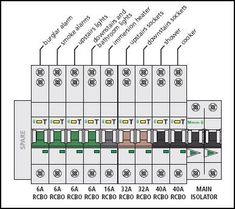 Switch wiring diagram nz bathroom electrical click for bigger consumer unit wiring 17th edition asfbconference2016 Images