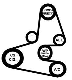 Prime Las 8 Mejores Imagenes De Acura Serpentine Belt Diagram Bandas Wiring Digital Resources Funapmognl