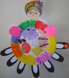 Η Νατα...Λίνα στο Νηπιαγωγείο: Σαρακοστή Νηπιαγωγείο Brain Breaks, Paper Plates, Tweety, Spring, Kids, Painting, Character, Hearts, Facebook