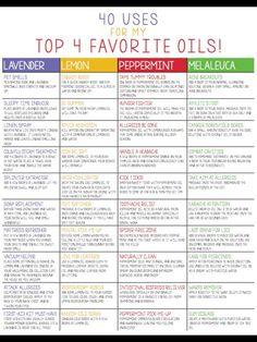 40 uses Lavender Lemon Peppermint Melaleuca essential oil oils