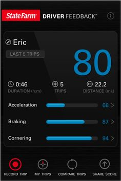 Navigation on Driver Feedback