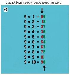 Math Trick Of The Day: Learning The Nine Times Table - Common Sense Evaluation Fractional Number, Irrational Numbers, Times Tables, Math Games, Helpful Hints, Literacy, Fun Facts, Periodic Table, Education