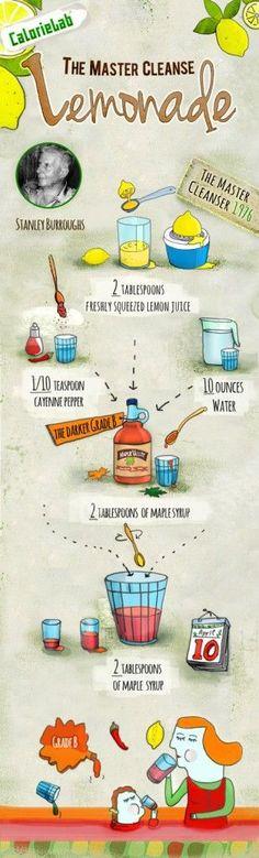 Master Cleanse Lemonade Recipe