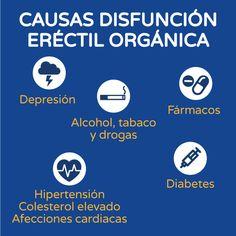 Causas disfunción eréctil orgánica gráfico Boston Medical Group España
