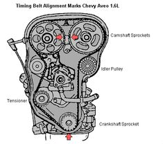 serpentine belt routing diagram picture for the gmc and chevrolet rh pinterest com BMW Belt Routing Diagram Fan Belt Routing GMC C5500