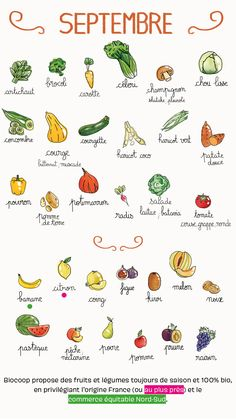 Yummy Veggie, Veggie Recipes, Healthy Recipes, Cake Recipes, Organic Cooking, Food Vocabulary, Batch Cooking, Mindful Eating, Fruit In Season