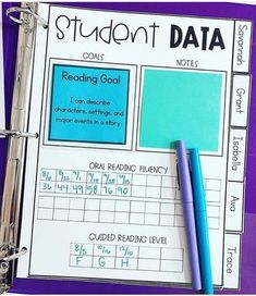 """Shannon on Instagram: """"My Currently Reading product allows Teacher Tools, Student Data, Bullet Journal, Organization, Reading, Office Supplies, Notebook, Pretty, Special Education"""