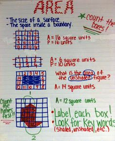 3rd Grade Math anchor charts