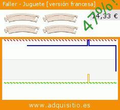 Faller - Juguete [versión francesa] (Juguete). Baja 47%! Precio actual 14,33 €, el precio anterior fue de 26,85 €. https://www.adquisitio.es/faller/juguete-versi%C3%B3n-francesa