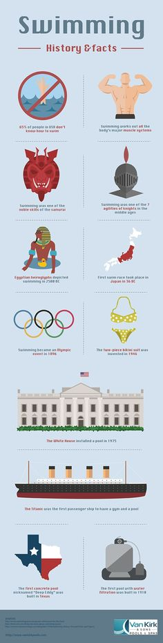 This infographic will teach you some interesting facts about the history of swimming and the swimming pool. How many of these did you know?