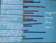 Freinet.Nk: Gondolataim és tapasztalataim a BESZÉLGETŐKÖRRŐL Bullet Journal