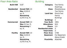 Floor Area Ratio Calculator Nyc - New Blog Wallpapers