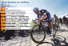 Paris-Roubaix. Boonen, le dernier tome Paris Roubaix, World Championship, Cycling