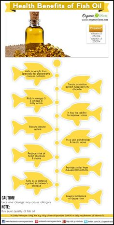 Health Benefits of Fish Oil | Organic Facts
