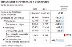 Los desahucios siguen aumentando en 2014 pese a que caen los embargos | Economía | EL PAÍS