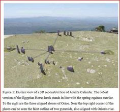 Bunk: Adam's Calendar is a megalithic site of unknown date in South Africa much misused by amateur archaeologist Michael Tellinger in his continuation of Zecharia Sitchin's fantasy world of mistranslation and a priori theories.  Even the pseudo historian Anthony Collins rejects the findings! See http://www.andrewcollins.com/page/articles/txsa_4_adams.htm for his polite dismissal.