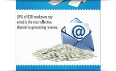 Infographic: Email Marketing By The Numbers