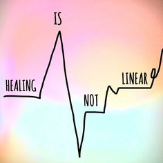 Eating disorder treatment and recovery isn't easy. Many individuals with an eating disorder spend months in treatment Eating Disorder Recovery Is Not Linear Recovery Tattoo, Recovery Quotes, Healing Words, Healing Quotes, Healing Prayer, Journey Quotes, Life Quotes, Trust The Process Quotes, Anorexia Recovery