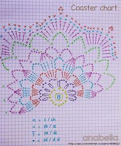 ideas crochet paso a paso ideas charts Motif Mandala Crochet, Crochet Coaster Pattern, Crochet Squares, Crochet Doilies, Crochet Flowers, Crochet Granny, Granny Squares, Crochet Diy, Crochet Chart