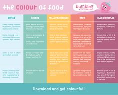 Make Nutrition Easy with the Make SuperFoods SuperFun printable downloads from Bumbles Cookery Club