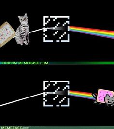 How Nyan cat was made.
