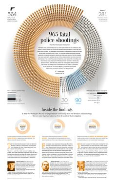 Check out the first round up of 2016 with infographics published in newspapers and magazines