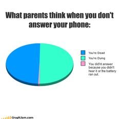 Funny pictures about What parents think when you don't answer your phone. Oh, and cool pics about What parents think when you don't answer your phone. Also, What parents think when you don't answer your phone photos. Funny Relatable Memes, Funny Posts, Funny Quotes, Hilarious Jokes, Quotes Thoughts, Life Quotes Love, Retro Humor, Funny Pie Charts, Just For Laughs