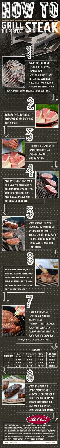 Do you know how to grill the perfect steak? Let America's family of butchers show you how using the indirect-heat method. Summer Grilling Recipes, Grilling Tips, Barbecue Recipes, Meat Recipes, Recipies, Grilling The Perfect Steak, How To Grill Steak, Bbq Grill, Steaks