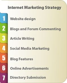 The Basic Internet Marketing Strategies You Should Never Miss