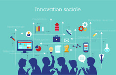 Innovation sociale visuel Innovation, Map, Change Management, Environment, Learning, Location Map, Maps