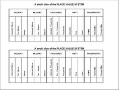 place value chart | Place Value Chart to Billions
