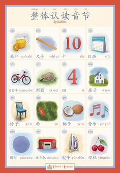 Chinese Alphabet Poster Syllables by CarouselofLanguages on Etsy