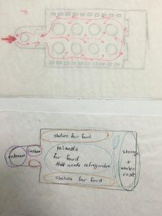 Project one development