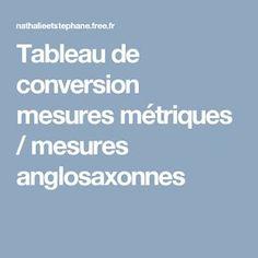 Tableau de conversion mesures métriques / mesures anglosaxonnes