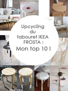 Avez-vous entendu le terme IKEA HACK ? J'imagine que oui, forcément ! Il s'agit simplement de l'utilisation d'objets de la marque pour les détourner ou les