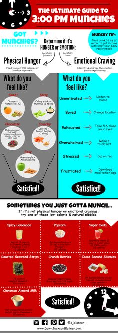 Ultimate Guide to 3:00 PM Munchies