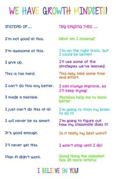 This Poster is an 11 x 17 size, color, poster to print to hang in your room.The poster encourages students to think and talk with a growth mindset.