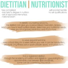 What's the difference between a dietitian and a nutritionist? | The Slender Student