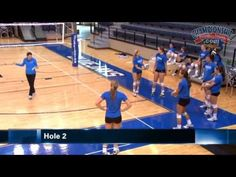 Discover a Fun Warm-Up Drill for Volleyball! – Volleyball 2015 Discover a Fun Warm-Up Drill for Volleyball! Volleyball Warm Ups, Volleyball Passing Drills, Volleyball Tryouts, Volleyball Skills, Volleyball Practice, Volleyball Training, Coaching Volleyball, Golf Training, Volleyball Motivation