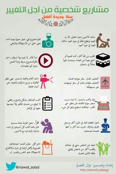 How to be a better creative man Vie Motivation, Study Motivation, Human Development, Personal Development, Life Skills Activities, Learning Websites, Life Rules, Study Skills, Sweet Words