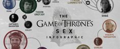 Sex of 'Thrones' infographic.  Of course, there's tons left out for those of us who've read the books...