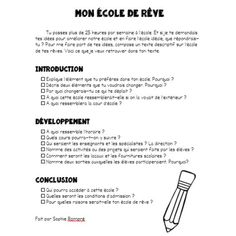 Plan for a descriptive text – My dream school - Learn and teach you French Teacher, Teaching French, French Flashcards, High School Writing, French Education, Core French, Dream School, French School, French Resources